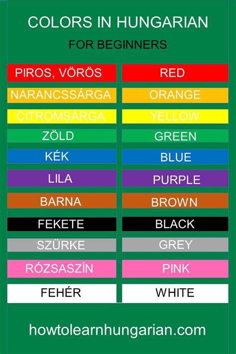 Colors in Hungarian | How to learn Hungarian?